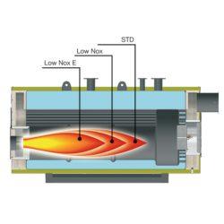 X885foto2-1X_ternox-2s-2-generatore-di-calore-hot-water-boiler-unical