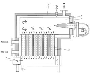 INOX конденсационный котел с нержавеющей стали