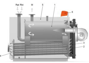 xck конденсационный жидкотопливный котел Unical